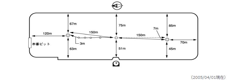 住之江競艇場水面図