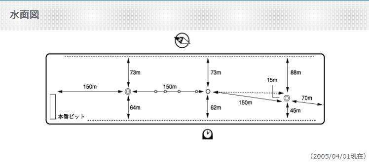 三国競艇場水面図