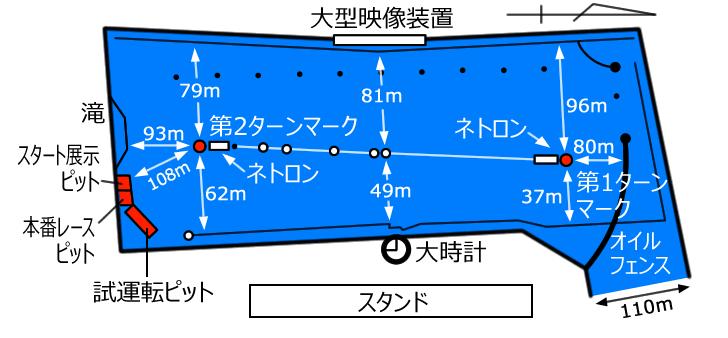 平和島水面図