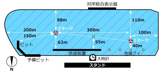 津競艇場水面図