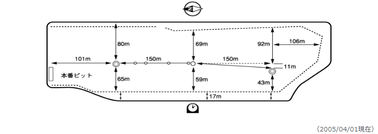 児島水面図