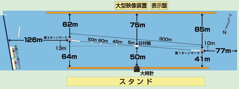 若松競艇場水面図