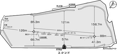 蒲郡競艇場の水面図