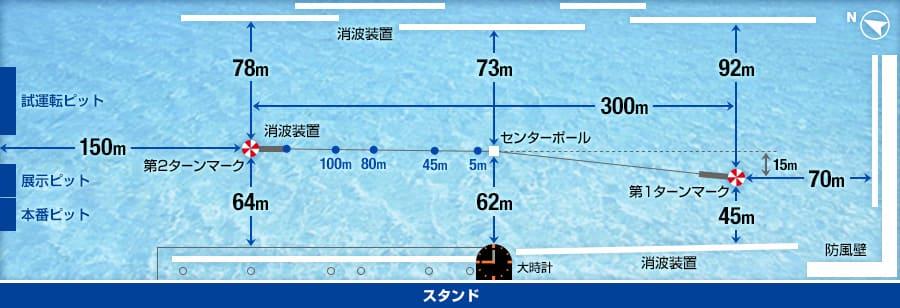 三国競艇場の水面図