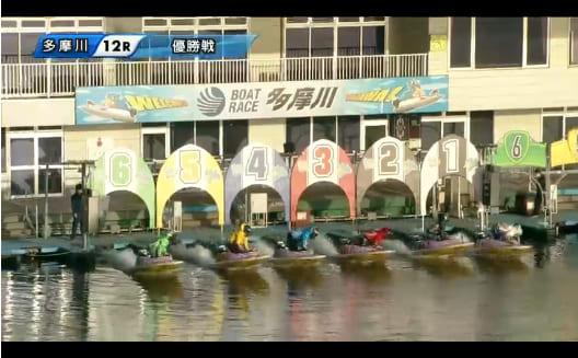 多摩川 競艇 予想