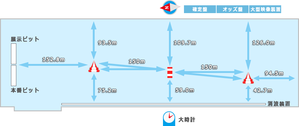 浜名湖競技場の水面データ
