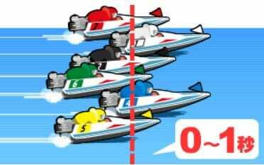 競艇スタート方法